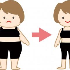 子宮がんの手術前に行われる検査とダイエット
