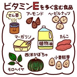 ビタミンEと癌(がん)